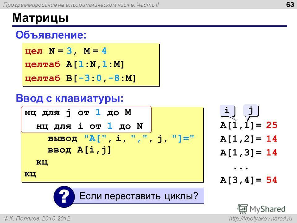 Программирование на алгоритмическом языке. Часть II К. Поляков, 2010-2012 http://kpolyakov.narod.ru Матрицы 63 Объявление: цел N = 3, M = 4 целтаб A[1:N,1:M] целтаб B[-3:0,-8:M] цел N = 3, M = 4 целтаб A[1:N,1:M] целтаб B[-3:0,-8:M] Ввод с клавиатуры