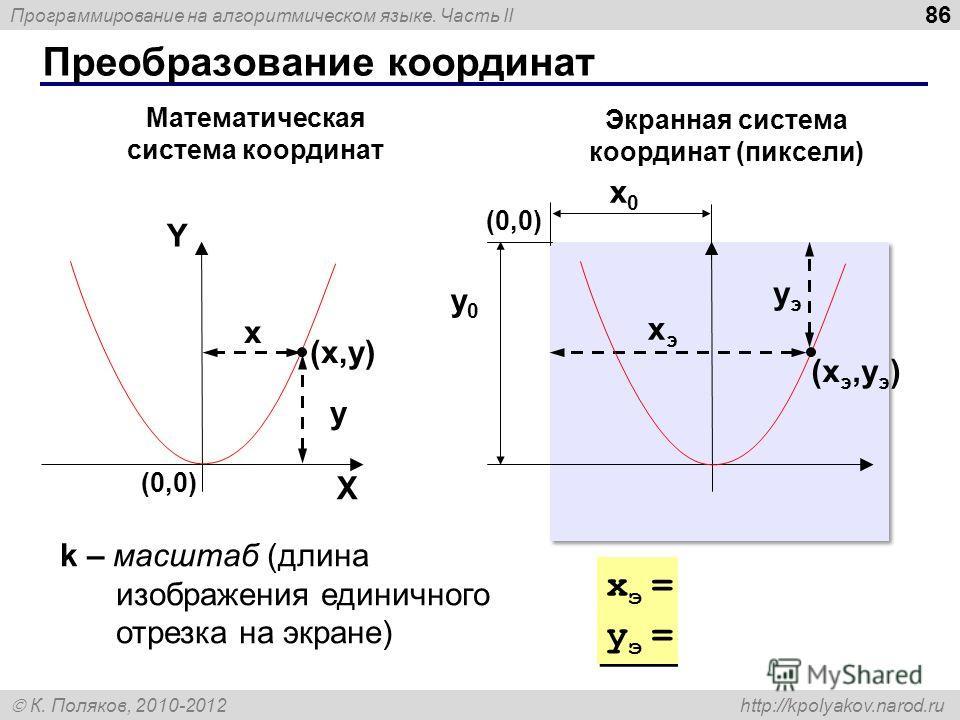 Программирование на алгоритмическом языке. Часть II К. Поляков, 2010-2012 http://kpolyakov.narod.ru Преобразование координат 86 (x,y)(x,y) x y Математическая система координат Экранная система координат (пиксели) (xэ,yэ)(xэ,yэ) xэxэ yэyэ (0,0)(0,0) (