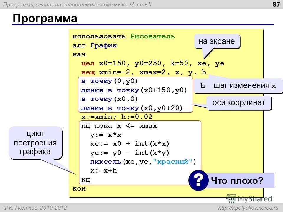 Программирование на алгоритмическом языке. Часть II К. Поляков, 2010-2012 http://kpolyakov.narod.ru Программа 87 на экране оси координат цикл построения графика использовать Рисователь алг График нач цел x0=150, y0=250, k=50, xe, ye вещ xmin=-2, xmax