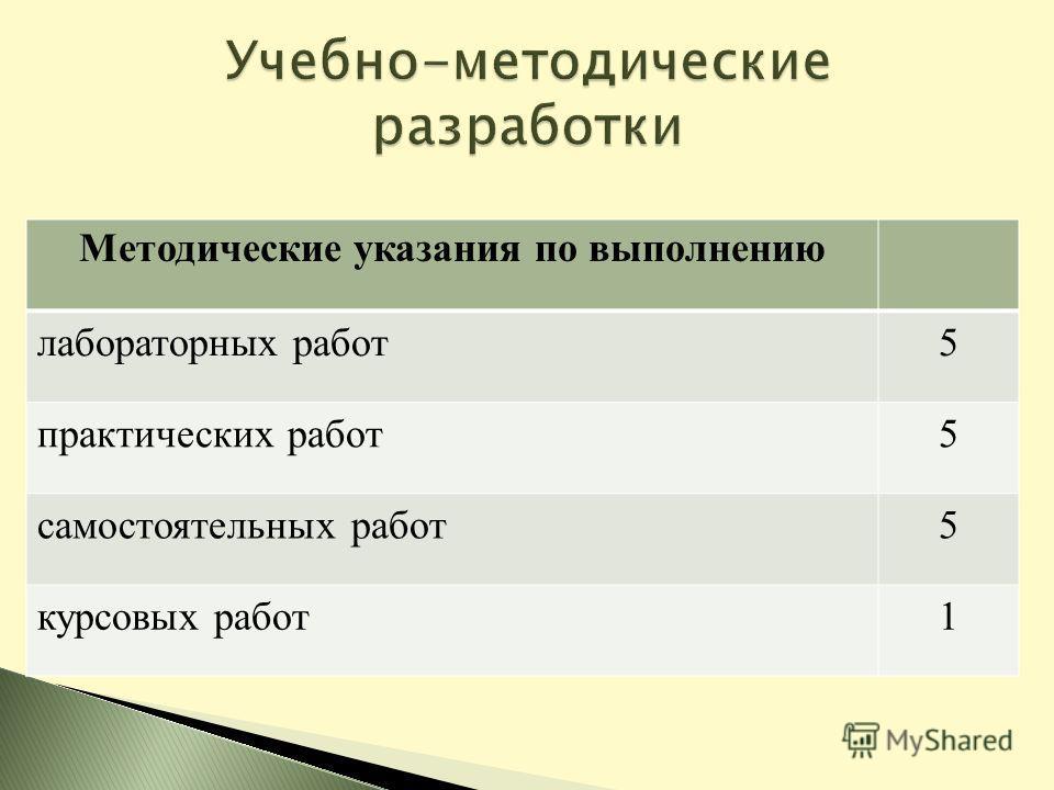 Методические указания по выполнению лабораторных работ 5 практических работ 5 самостоятельных работ 5 курсовых работ 1
