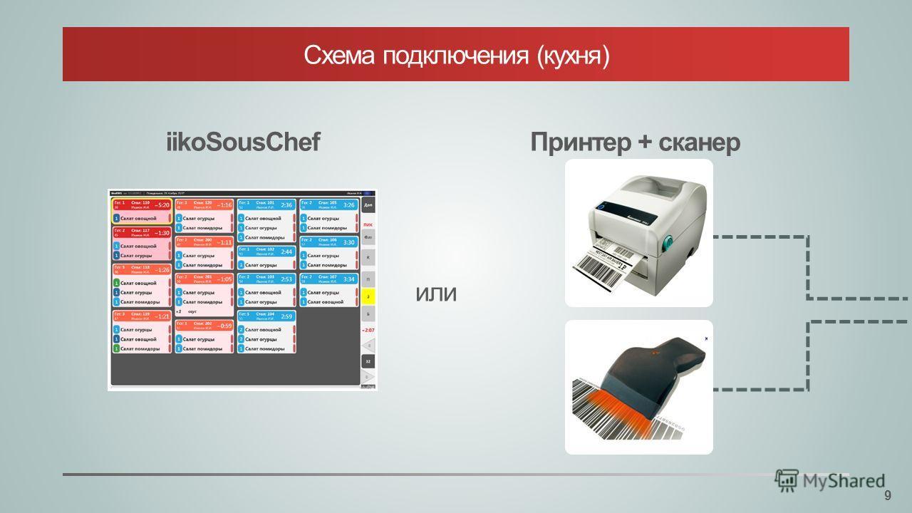 Схема подключения (кухня) iikoSousChef Принтер + сканер или 9