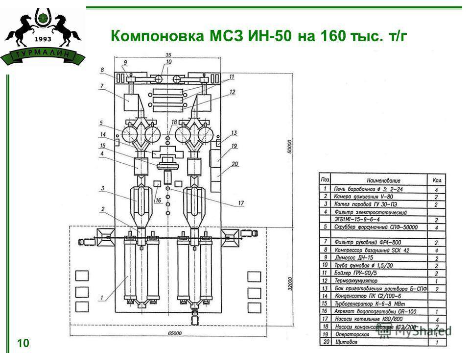 Компоновка МСЗ ИН-50 на 160 тыс. т/г 10