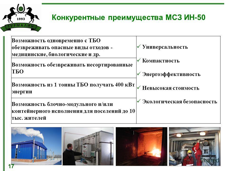 Конкурентные преимущества МСЗ ИН-50 Возможность одновременно с ТБО обезвреживать опасные виды отходов - медицинские, биологические и др. Универсальность Компактность Энергоэффективность Невысокая стоимость Экологическая безопасность Возможность обезв