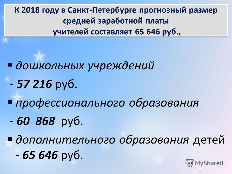 дошкольных учреждений - 57 216 руб. профессионального образования - 60 868 руб. дополнительного образования детей - 65 646 руб.