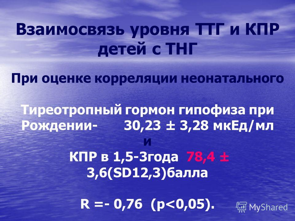 Взаимосвязь уровня ТТГ и КПР детей с ТНГ При оценке корреляции неонатального Тиреотропный гормон гипофиза при Рождении- 30,23 ± 3,28 мк Ед/мл и КПР в 1,5-3 года 78,4 ± 3,6(SD12,3)балла R =- 0,76 (р