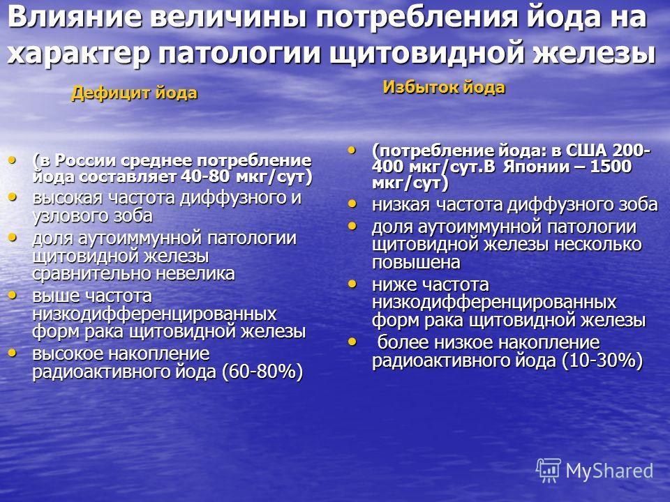 Влияние величины потребления йода на характер патологии щитовидной железы (в России среднее потребление йода составляет 40-80 мкг/сут) (в России среднее потребление йода составляет 40-80 мкг/сут) высокая частота диффузного и узлового зоба высокая час