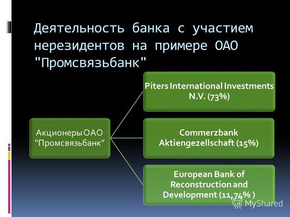 Деятельность банка с участием нерезидентов на примере ОАО Промсвязьбанк Акционеры ОАОПромсвязьбанк Piters International Investments N.V. (73%) Commerzbank Aktiengezellschaft (15%) European Bank of Reconstruction and Development (11,74% )