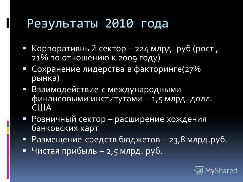 Результаты 2010 года Корпоративный сектор – 224 млрд. руб (рост, 21% по отношению к 2009 году) Сохранение лидерства в факторинге(27% рынка) Взаимодействие с международными финансовыми институтами – 1,5 млрд. долл. США Розничный сектор – расширение хо