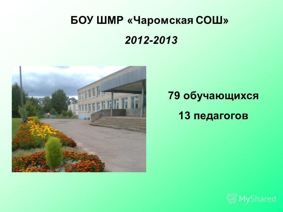 БОУ ШМР «Чаромская СОШ» 2012-2013 79 обучающихся 13 педагогов