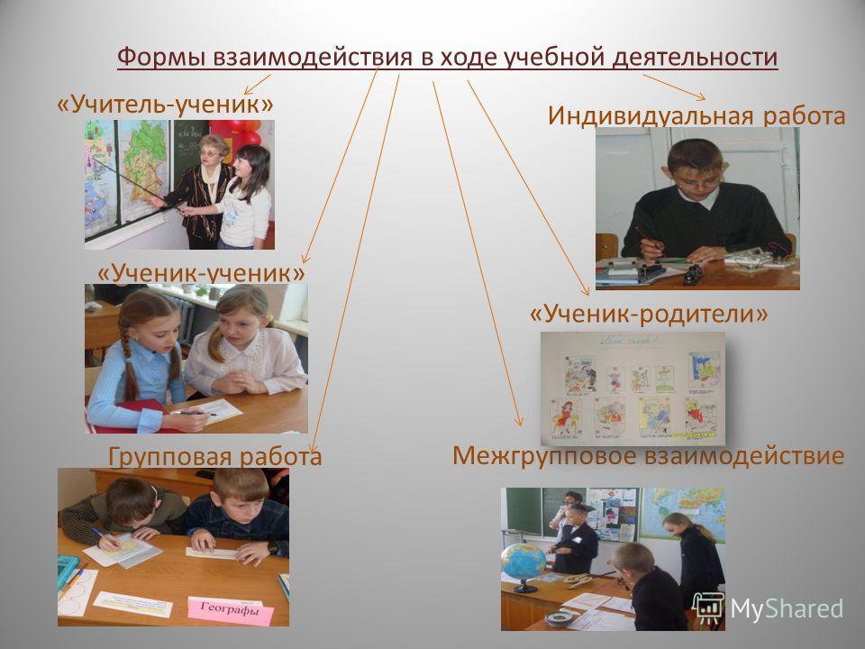 Формы взаимодействия в ходе учебной деятельности «Учитель-ученик» «Ученик-ученик» Групповая работа Межгрупповое взаимодействие «Ученик-родители» Индивидуальная работа