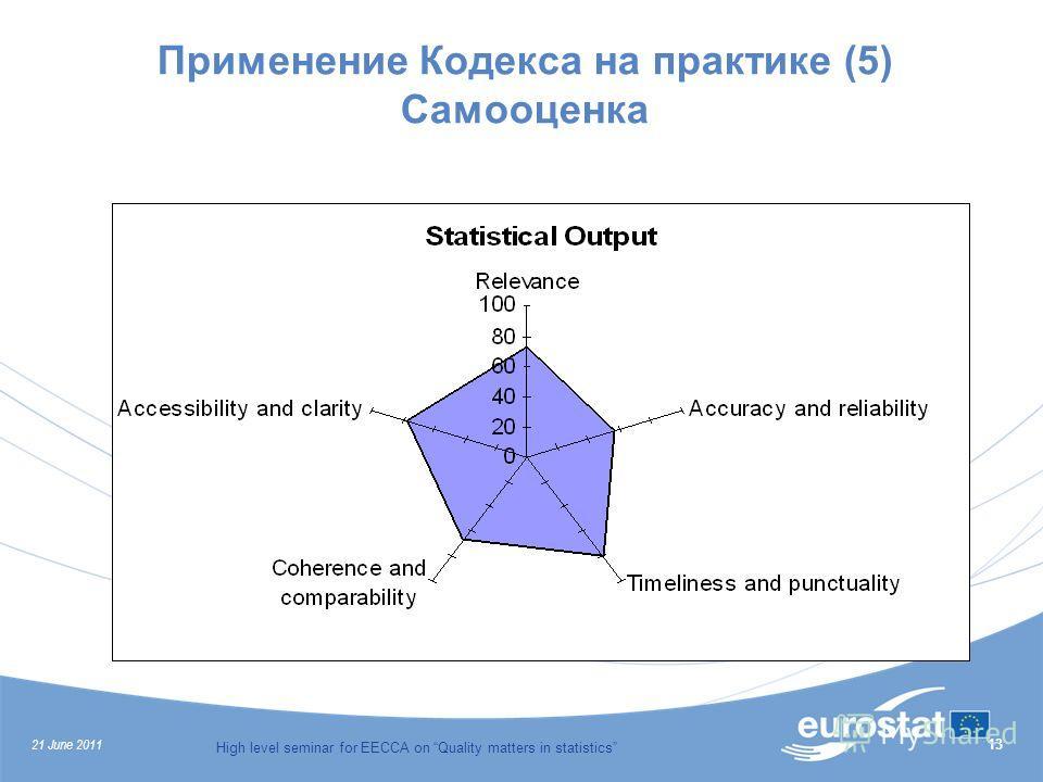 21 June 2011 High level seminar for EECCA on Quality matters in statistics 13 Применение Кодекса на практике (5) Самооценка