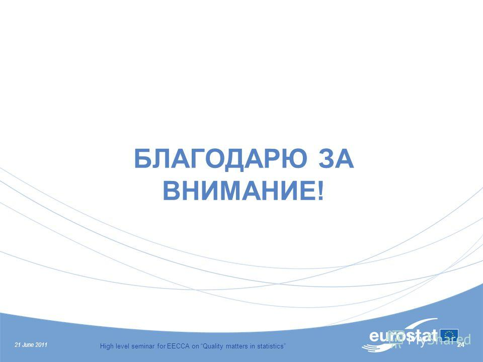 21 June 2011 High level seminar for EECCA on Quality matters in statistics 24 БЛАГОДАРЮ ЗА ВНИМАНИЕ!
