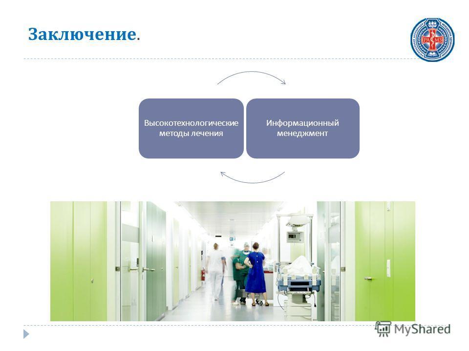Заключение. Высокотехнологические методы лечения Информационный менеджмент