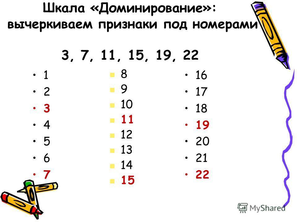 Шкала «Доминирование»: вычеркиваем признаки под номерами 3, 7, 11, 15, 19, 22 1 2 3 4 5 6 7 16 17 18 19 20 21 22 8 9 10 11 12 13 14 15
