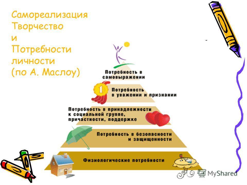 Самореализация Творчество и Потребности личности (по А. Маслоу)