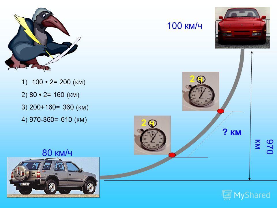 2 ч ? км 100 км/ч 80 км/ч 970 км 1)100 2= 200 (км) 2) 80 2= 160 (км) 3) 200+160= 360 (км) 4) 970-360= 610 (км)