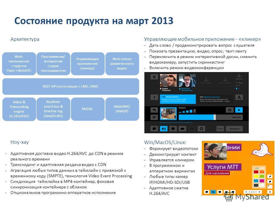 Состояние продукта на март 2013 Управляющее мобильное приложение - «кликер» -Дать слово / продемонстрировать вопрос слушателя -Показать презентацию, видео, опрос, твит-ленту -Переключить в режим интерактивной доски, сменить видеокамеру, запустить скр