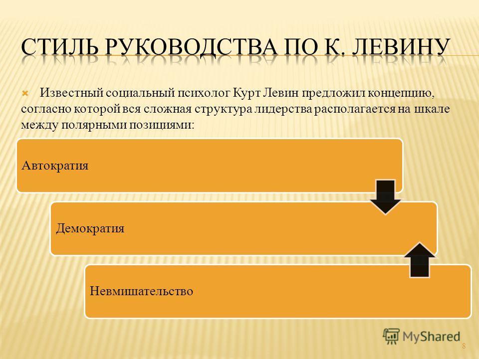 Известный социальный психолог Курт Левин предложил концепцию, согласно которой вся сложная структура лидерства располагается на шкале между полярными позициями: 8 Автократия ДемократияНевмишательство