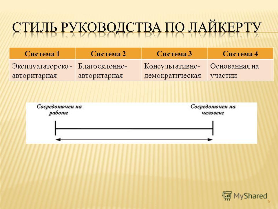 Система 1Система 2Система 3Система 4 Эксплуататорско - авторитарная Благосклонно- авторитарная Консультативно- демократическая Основанная на участии 9