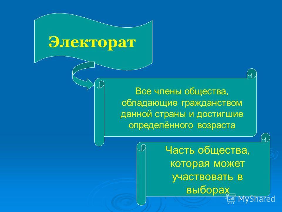 Электорат Все члены общества, обладающие гражданством данной страны и достигшие определённого возраста Часть общества, которая может участвовать в выборах