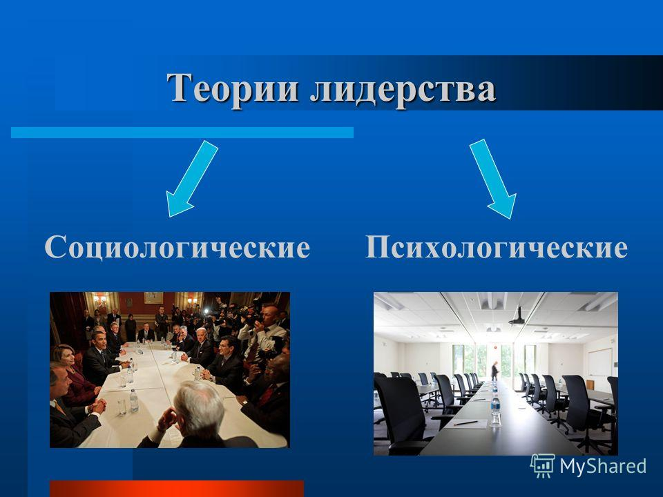Теории лидерства Социологические Психологические