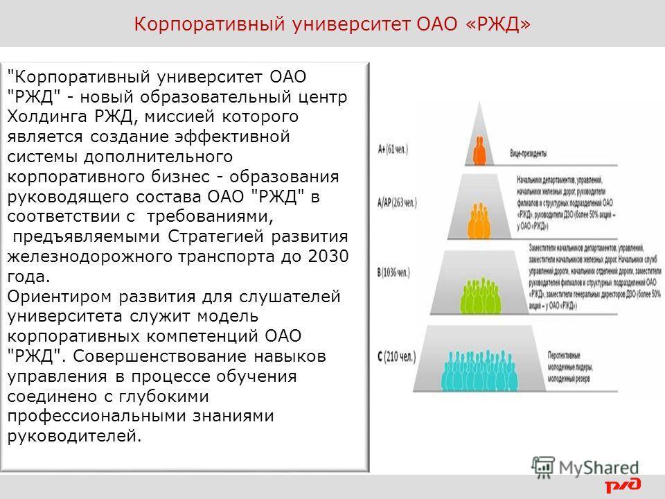 Корпоративный университет ОАО «РЖД»