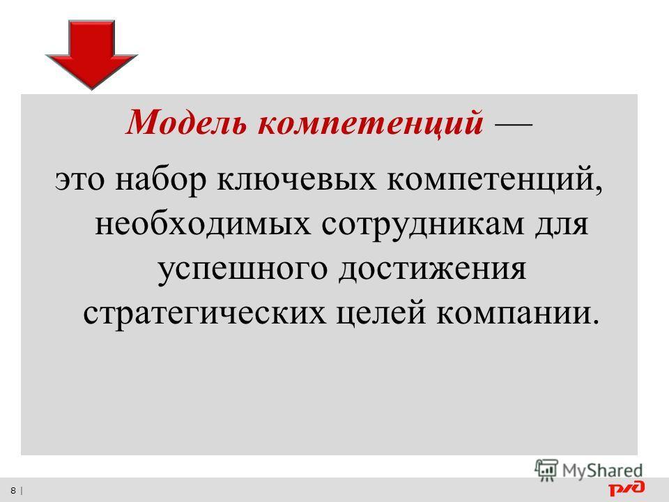 8 | Модель компетенций это набор ключевых компетенций, необходимых сотрудникам для успешного достижения стратегических целей компании.
