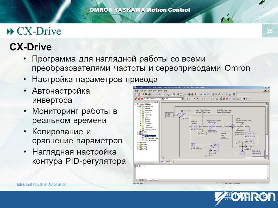 OMRON YASKAWA Motion Control 28 CX-Drive CX-Drive CX-Drive Программа для наглядной работы со всеми преобразователями частоты и сервоприводами Omron Настройка параметров привода Автонастройка инвертора Мониторинг работы в реальном времени Копирование