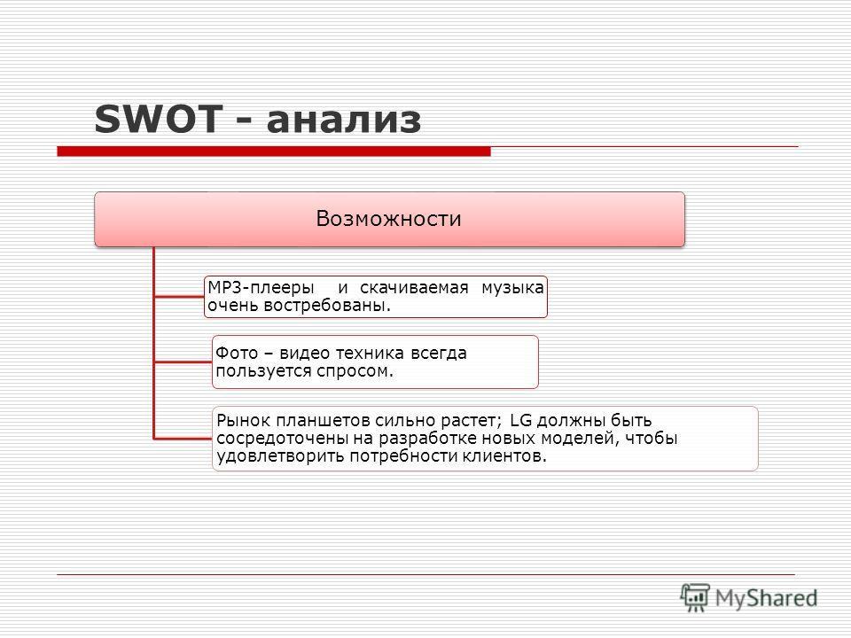 SWOT - анализ Возможности MP3-плееры и скачиваемая музыка очень востребованы. Фото – видео техника всегда пользуется спросом. Рынок планшетов сильно растет; LG должны быть сосредоточены на разработке новых моделей, чтобы удовлетворить потребности кли