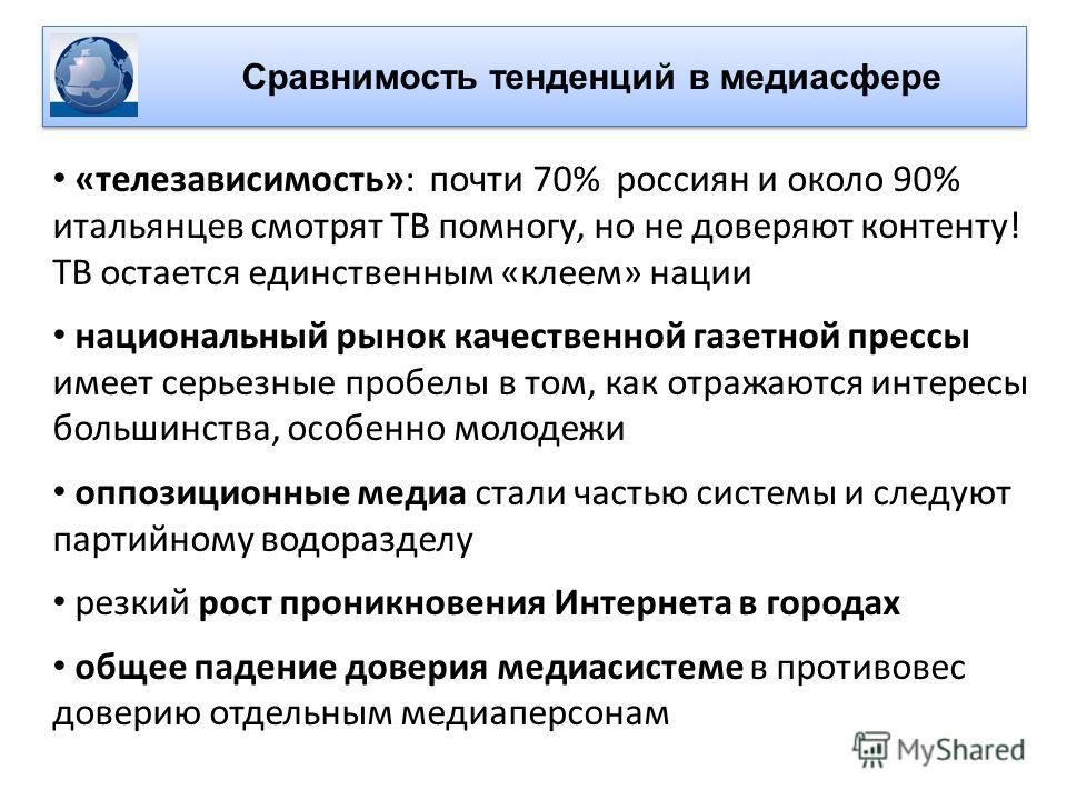 «телезависимость»: почти 70% россиян и около 90% итальянцев смотрят ТВ помногу, но не доверяют контенту! ТВ остается единственным «клеем» нации национальный рынок качественной газетной прессы имеет серьезные пробелы в том, как отражаются интересы бол