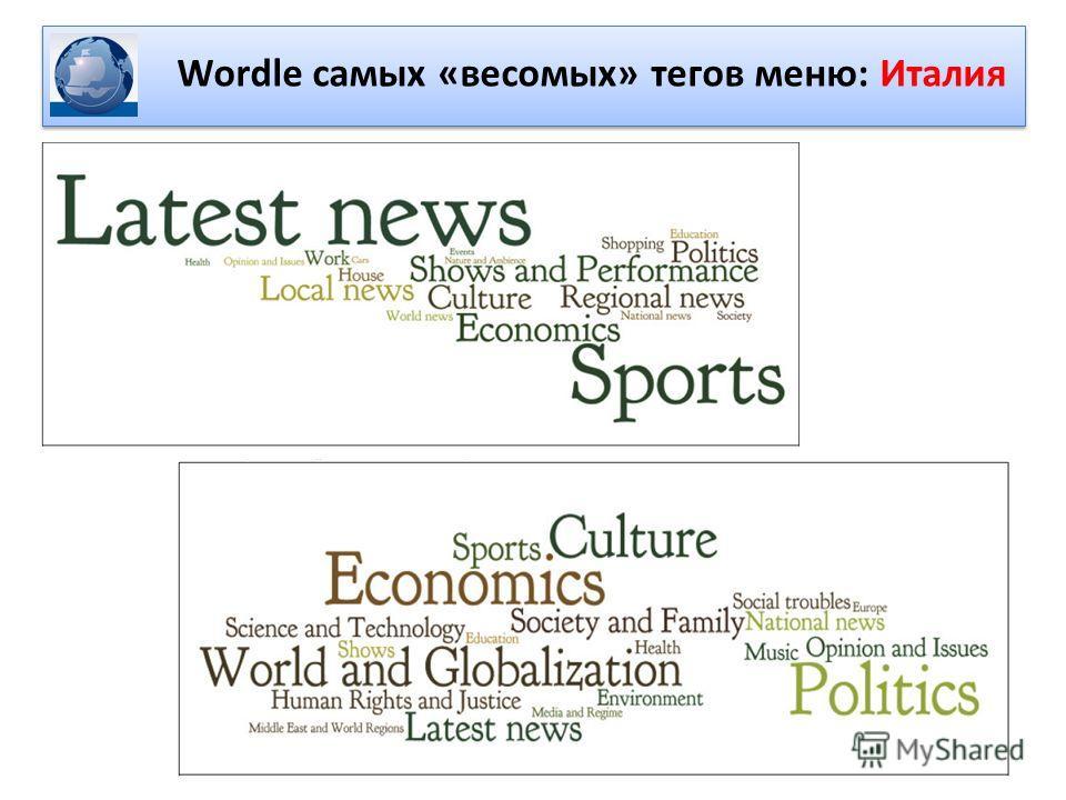 Wordle самых «весомых» тегов меню: Италия
