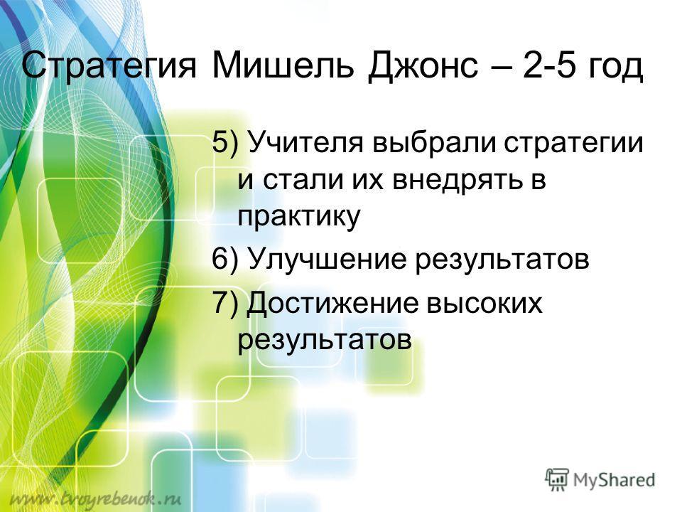 5) Учителя выбрали стратегии и стали их внедрять в практику 6) Улучшение результатов 7) Достижение высоких результатов Стратегия Мишель Джонс – 2-5 год