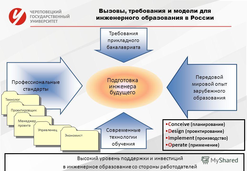 Вызовы, требования и модели для инженерного образования в России Подготовка инженера будущего Высокий уровень поддержки и инвестиций в инженерное образование со стороны работодателей Conceive (планирование) Design (проектирование) Implement (производ