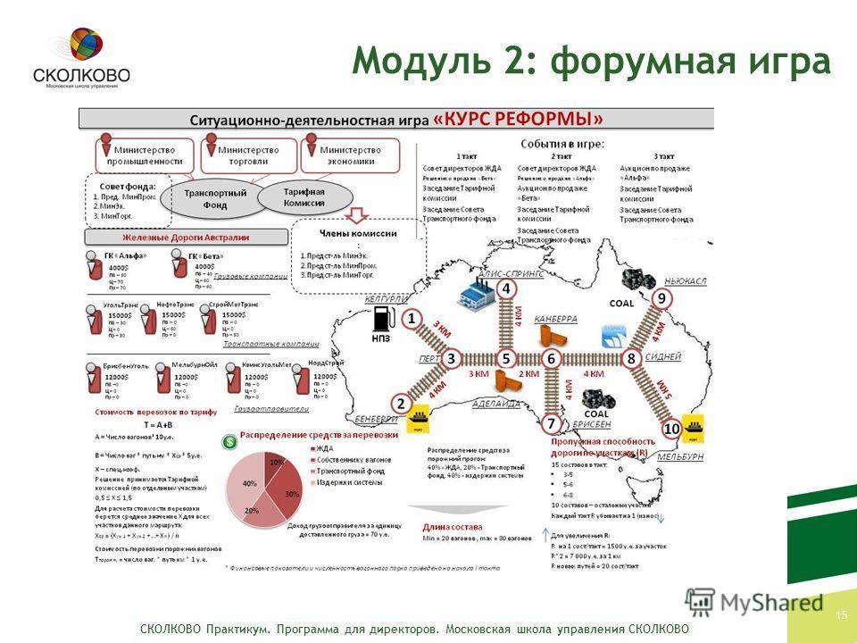 Модуль 2: форумная игра 15 СКОЛКОВО Практикум. Программа для директоров. Московская школа управления СКОЛКОВО