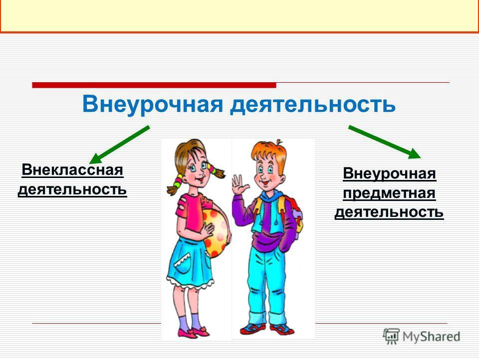 Внеклассная деятельность Внеурочная предметная деятельность Внеурочная деятельность