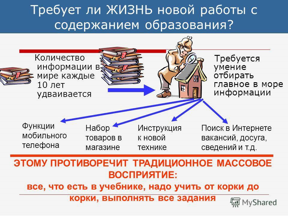 Требует ли ЖИЗНЬ новой работы с содержанием образования? Количество информации в мире каждые 10 лет удваивается Требуется умение отбирать главное в море информации ЭТОМУ ПРОТИВОРЕЧИТ ТРАДИЦИОННОЕ МАССОВОЕ ВОСПРИЯТИЕ: все, что есть в учебнике, надо уч