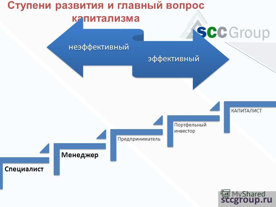 Ступени развития и главный вопрос капитализма sccgroup.ru