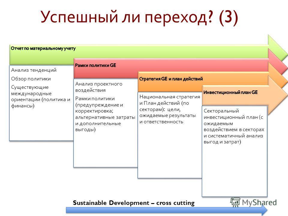 Анализ тенденций Обзор политики Существующие международные ориентации ( политика и финансы ) Анализ проектного воздействия Рамки политики ( предупреждение и корректировка ; альтернативные затраты и дополнительные выгоды ) Национальная стратегия и Пла