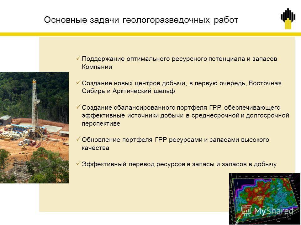 2 Основные задачи геологоразведочных работ Поддержание оптимального ресурсного потенциала и запасов Компании Создание новых центров добычи, в первую очередь, Восточная Сибирь и Арктический шельф Создание сбалансированного портфеля ГРР, обеспечивающег