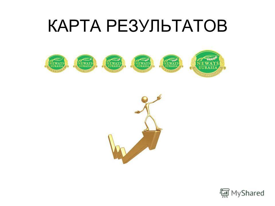 КАРТА РЕЗУЛЬТАТОВ
