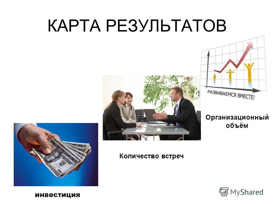 инвестиция Количество встреч Организационный объём