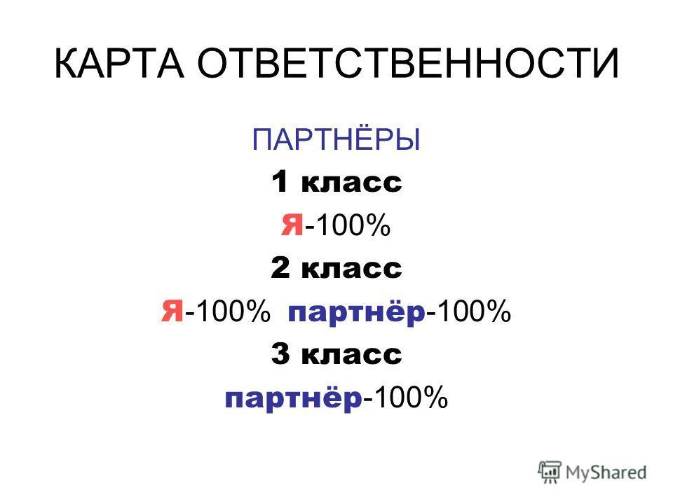 КАРТА ОТВЕТСТВЕННОСТИ ПАРТНЁРЫ 1 класс Я -100% 2 класс Я -100% партнёр -100% 3 класс партнёр -100%