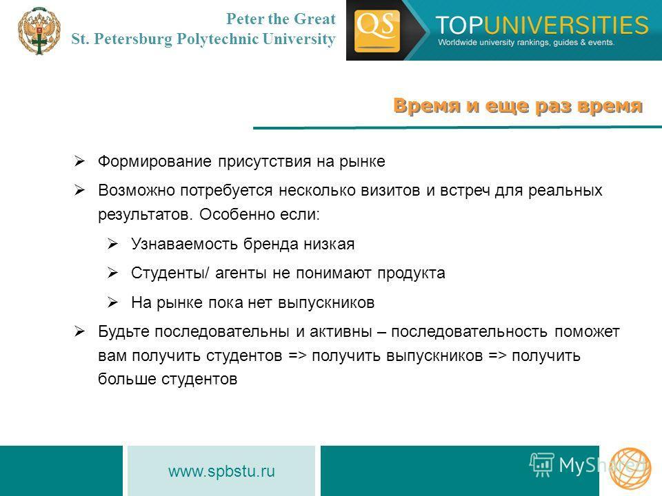 www.spbstu.ru Время и еще раз время Peter the Great St. Petersburg Polytechnic University Формирование присутствия на рынке Возможно потребуется несколько визитов и встреч для реальных результатов. Особенно если: Узнаваемость бренда низкая Студенты/
