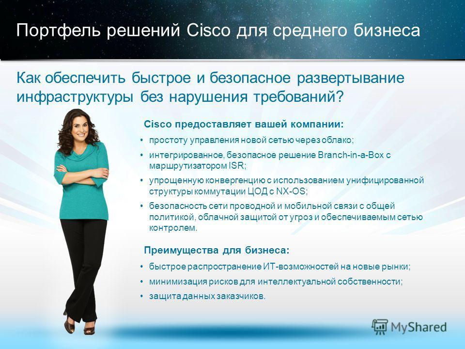 © Корпорация Cisco и/или ее дочерние компании, 2013. Все права защищены. Конфиденциальная информация корпорации Cisco 14 Портфель решений Cisco для среднего бизнеса Как обеспечить быстрое и безопасное развертывание инфраструктуры без нарушения требов