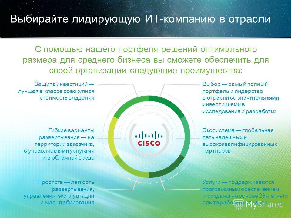 © Корпорация Cisco и/или ее дочерние компании, 2013. Все права защищены. Конфиденциальная информация корпорации Cisco 24 Выбирайте лидирующую ИТ-компанию в отрасли С помощью нашего портфеля решений оптимального размера для среднего бизнеса вы сможете