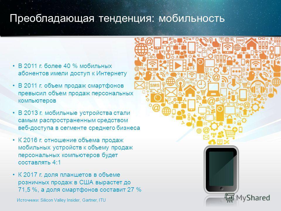 © Корпорация Cisco и/или ее дочерние компании, 2013. Все права защищены. Конфиденциальная информация корпорации Cisco 5 Преобладающая тенденция: мобильность В 2011 г. более 40 % мобильных абонентов имели доступ к Интернету В 2011 г. объем продаж смар