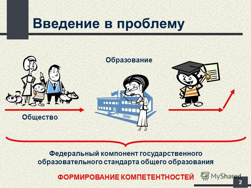 2 Введение в проблему Общество Образование Федеральный компонент государственного образовательного стандарта общего образования ФОРМИРОВАНИЕ КОМПЕТЕНТНОСТЕЙ