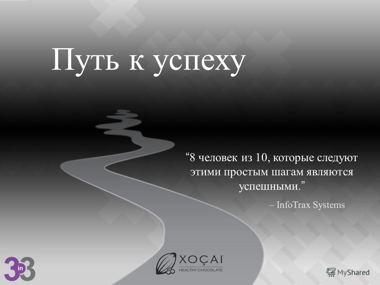 Путь к успеху 8 человек из 10, которые следуют этими простым шагам являются успешными. – InfoTrax Systems