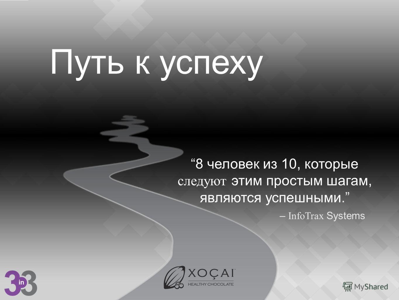 Путь к успеху 8 человек из 10, которые следуют этим простым шагам, являются успешными. – InfoTrax Systems