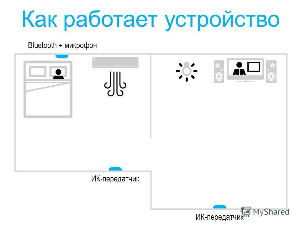 Bluetooth + микрофон ИК-передатчик Как работает устройство
